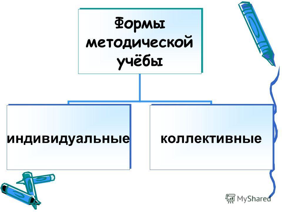 Формы методической учёбы индивидуальные коллективные