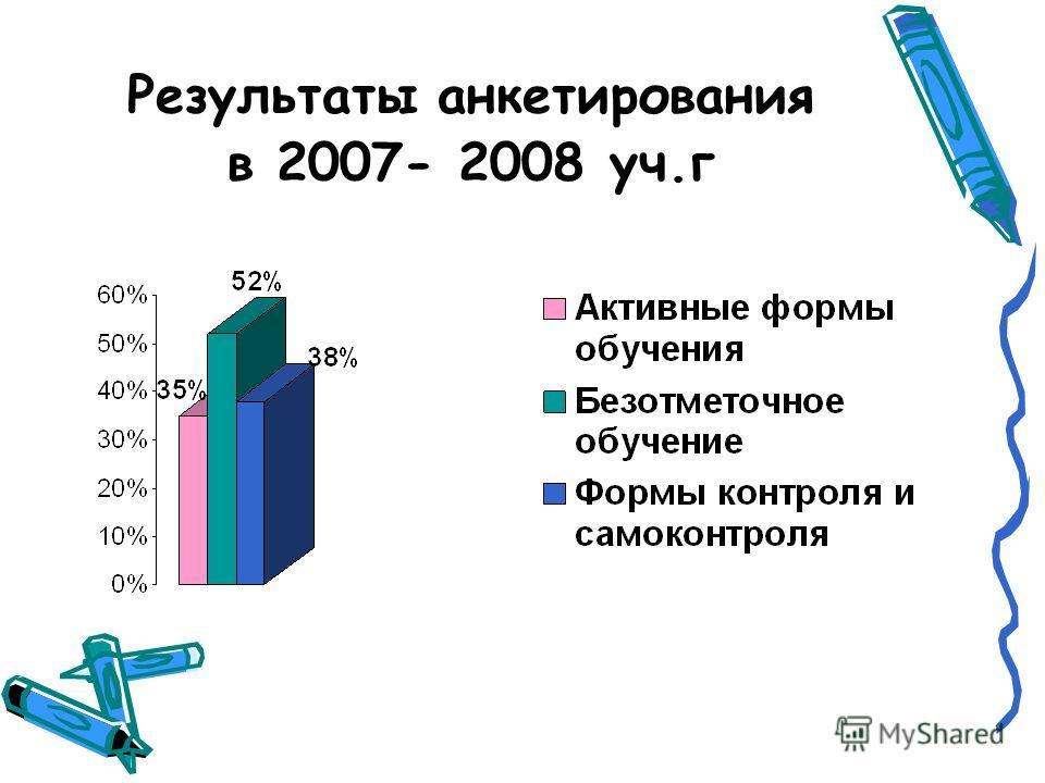 Результаты анкетирования в 2007- 2008 уч.г