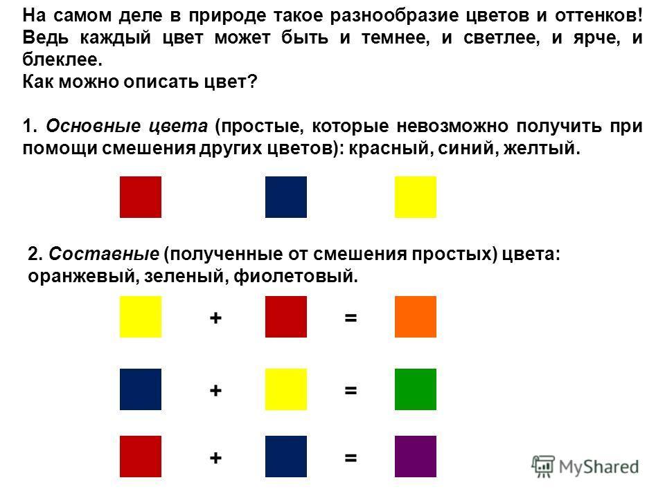 На самом деле в природе такое разнообразие цветов и оттенков! Ведь каждый цвет может быть и темнее, и светлее, и ярче, и блеклее. Как можно описать цвет? 1. Основные цвета (простые, которые невозможно получить при помощи смешения других цветов): крас