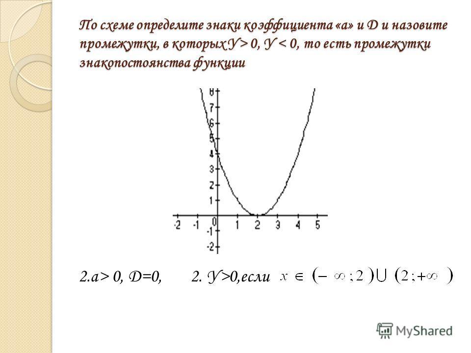 По схеме определите знаки коэффициента «а» и D и назовите промежутки, в которых У> 0, У 0, У < 0, то есть промежутки знакопостоянства функции 2.а> 0, D=0, 2. У>0,если