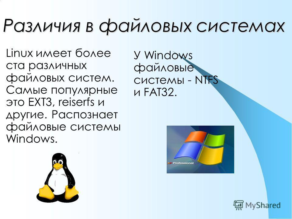 Различия в файловых системах У Windows файловые системы - NTFS и FAT32. Linux имеет более ста различных файловых систем. Самые популярные это EXT3, reiserfs и другие. Распознает файловые системы Windows.