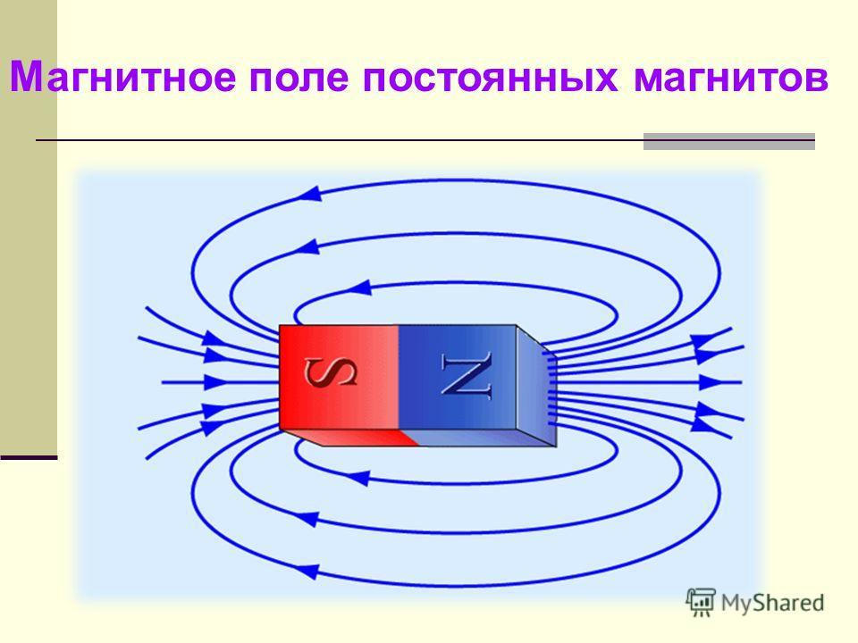 Магнитное поле постоянных магнитов