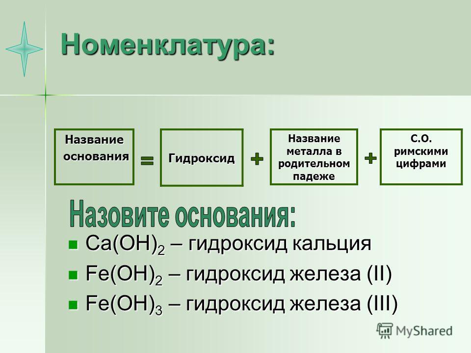 Номенклатура: Ca(OH) 2 – гидроксид кальция Ca(OH) 2 – гидроксид кальция Fe(OH) 2 – гидроксид железа (II) Fe(OH) 2 – гидроксид железа (II) Fe(OH) 3 – гидроксид железа (III) Fe(OH) 3 – гидроксид железа (III) Название металла в родительном падеже С.О. р