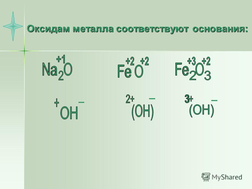 Оксидам металла соответствуют основания: