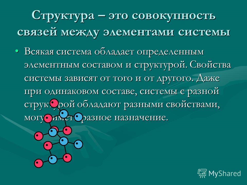 Структура – это совокупность связей между элементами системы Всякая система обладает определенным элементным составом и структурой. Свойства системы зависят от того и от другого. Даже при одинаковом составе, системы с разной структурой обладают разны