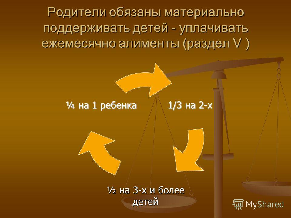 Родители обязаны материально поддерживать детей - уплачивать ежемесячно алименты (раздел V ) 1/3 на 2-х ¼ на 1 ребенка ½ на 3-х и более детей