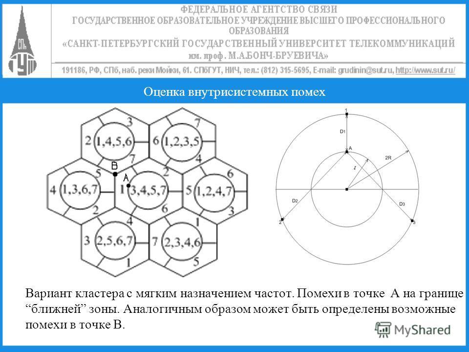 Оценка внутрисистемных помех оценка внутрисистемных помех сети LTE Вариант кластера с мягким назначением частот. Помехи в точке А на границеближней зоны. Аналогичным образом может быть определены возможные помехи в точке В.
