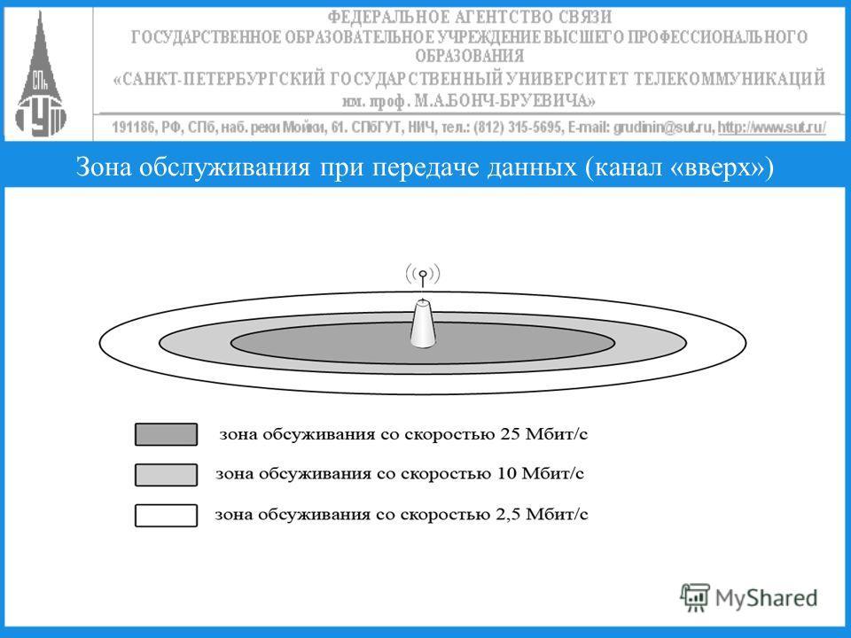 Зона обслуживания при передаче данных (канал «вверх»)