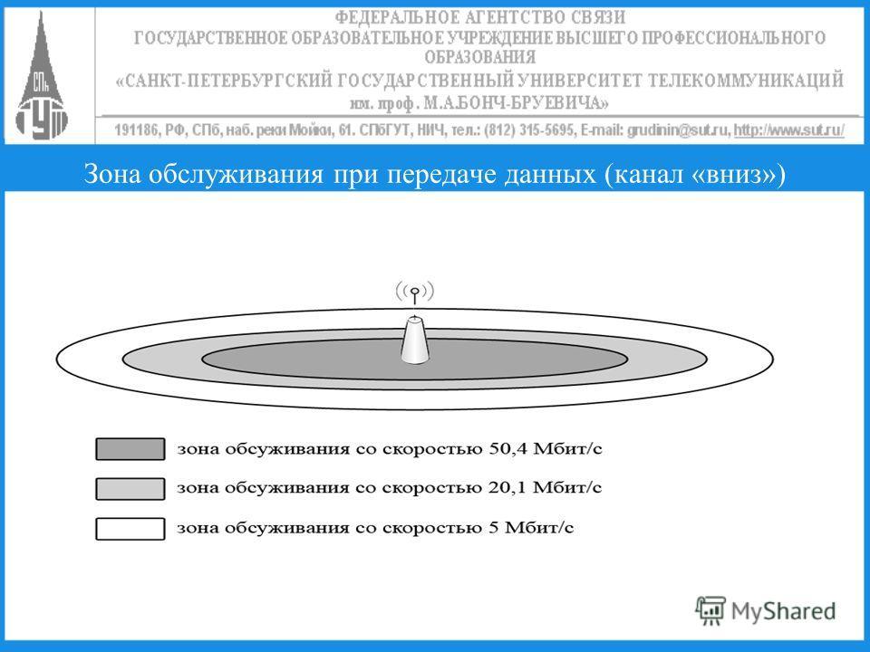 Зона обслуживания при передаче данных (канал «вниз»)