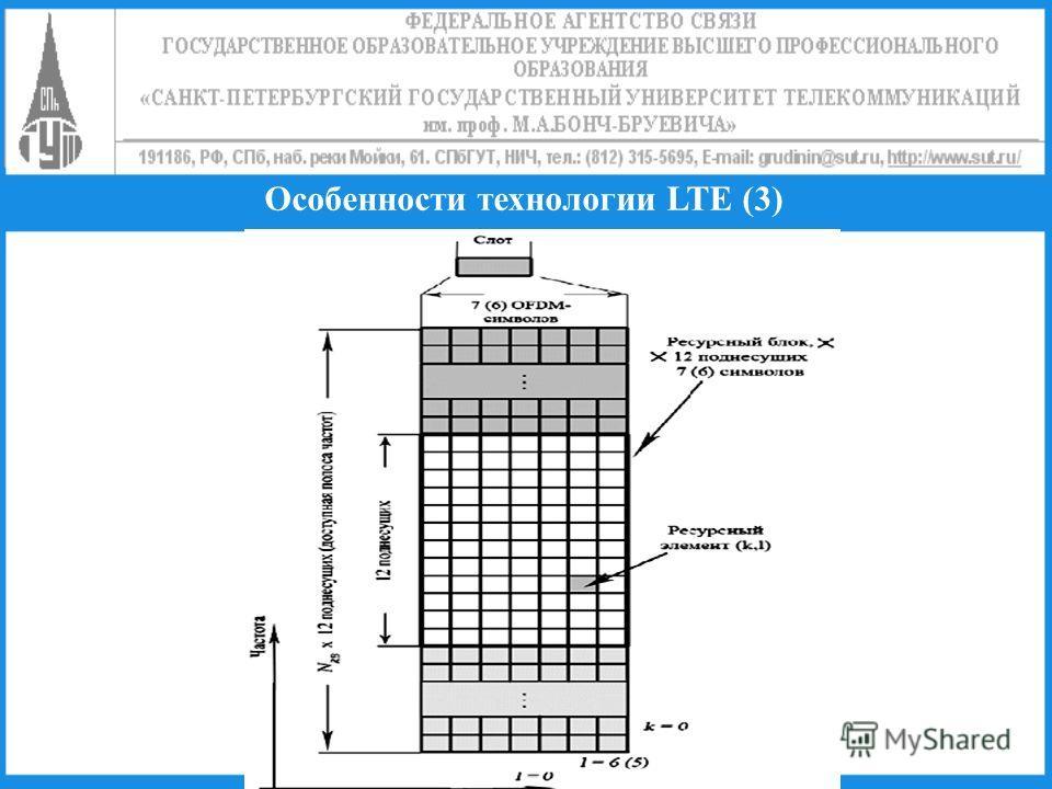Особенности технологии LTE (3)