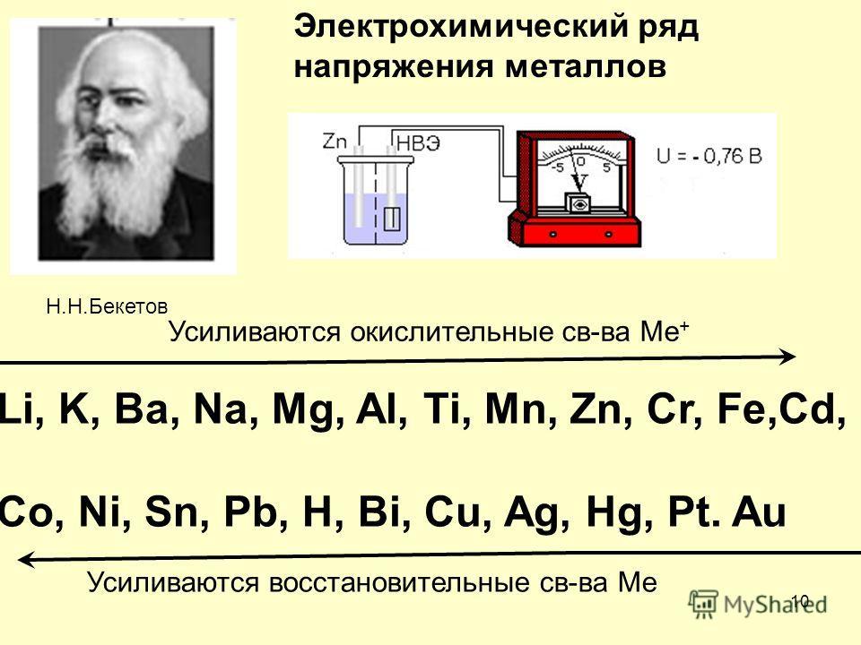 10 Н.Н.Бекетов Электрохимический ряд напряжения металлов Li, K, Ba, Na, Mg, Al, Ti, Mn, Zn, Cr, Fe,Cd, Co, Ni, Sn, Pb, H, Bi, Cu, Ag, Hg, Pt. Au Усиливаются окислительные св-ва Ме + Усиливаются восстановительные св-ва Ме