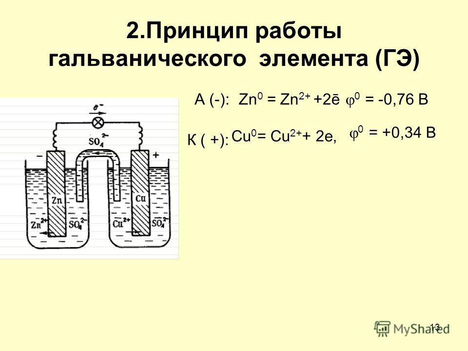 13 2. Принцип работы гальванического элемента (ГЭ) Zn 0 = Zn 2+ +2ē 0 = -0,76 В Cu 0 = Cu 2+ + 2e, 0 = +0,34 В А (-): К ( +):