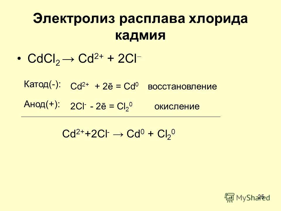 25 Электролиз расплава хлорида кадмия CdCl 2 Cd 2+ + 2Cl Cd 2+ +2Сl - Cd 0 + Cl 2 0 Катод(-): Анод(+): Cd 2+ 2Cl - + 2ē = Cd 0 - 2ē = Cl 2 0 восстановленее окисленее