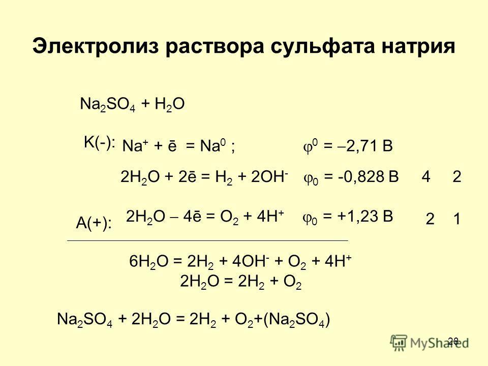 28 Электролиз раствора сульфата натрия Na 2 SO 4 + H 2 O А(+): K(-): Na + + ē = Na 0 ; 0 = 2,71 В 2H 2 O + 2ē = H 2 + 2OH - 0 = -0,828 В 2H 2 O 4ē = O 2 + 4H + 0 = +1,23 В 4 2 2 1 6H 2 O = 2H 2 + 4OH - + O 2 + 4H + 2H 2 O = 2H 2 + O 2 Na 2 SO 4 + 2H