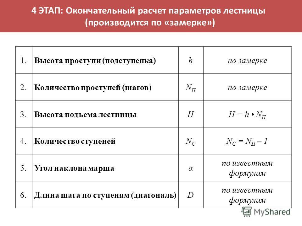 4 ЭТАП: Окончательный расчет параметров лестницы (производится по «замерке») 1. Высота проступи (подступенка)hпо замерке 2. Количество проступей (шагов)NПNП по замерке 3. Высота подъема лестницыHH = h N П 4. Количество ступенийNCNC N C = N П – 1 5. У