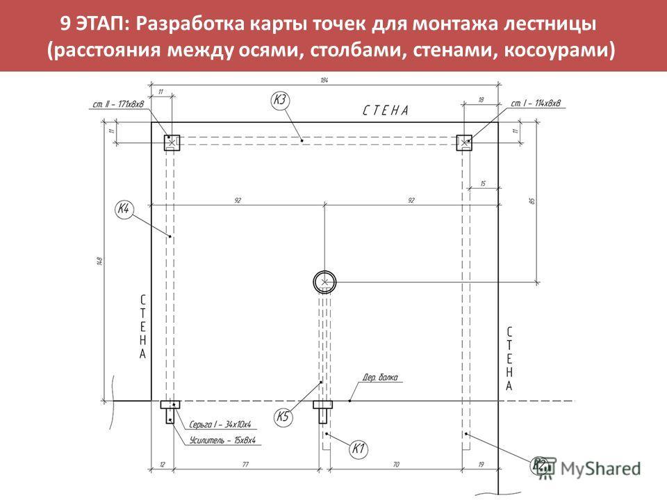 9 ЭТАП: Разработка карты точек для монтажа лестницы (расстояния между осями, столбами, стенами, косоурами)