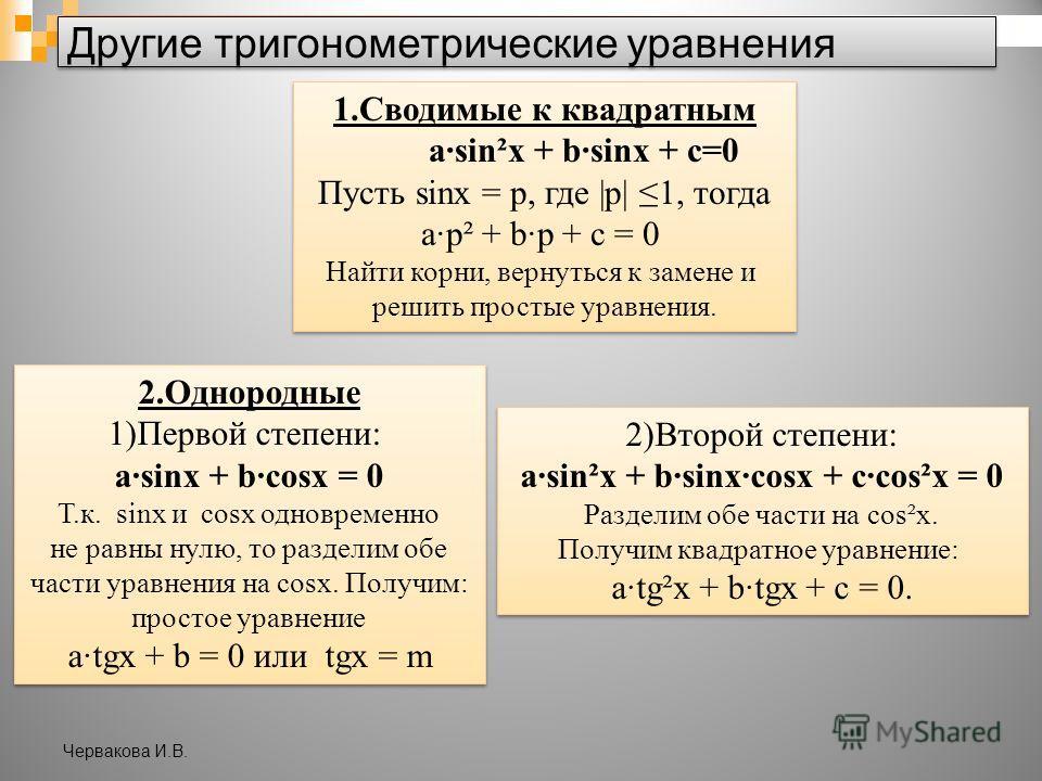 Другие тригонометрические уравнения 1. Сводимые к квадратным asin²x + bsinx + c=0 Пусть sinx = p, где |p| 1, тогда ap² + bp + c = 0 Найти корни, вернуться к замене и решить простые уравнения. 1. Сводимые к квадратным asin²x + bsinx + c=0 Пусть sinx =