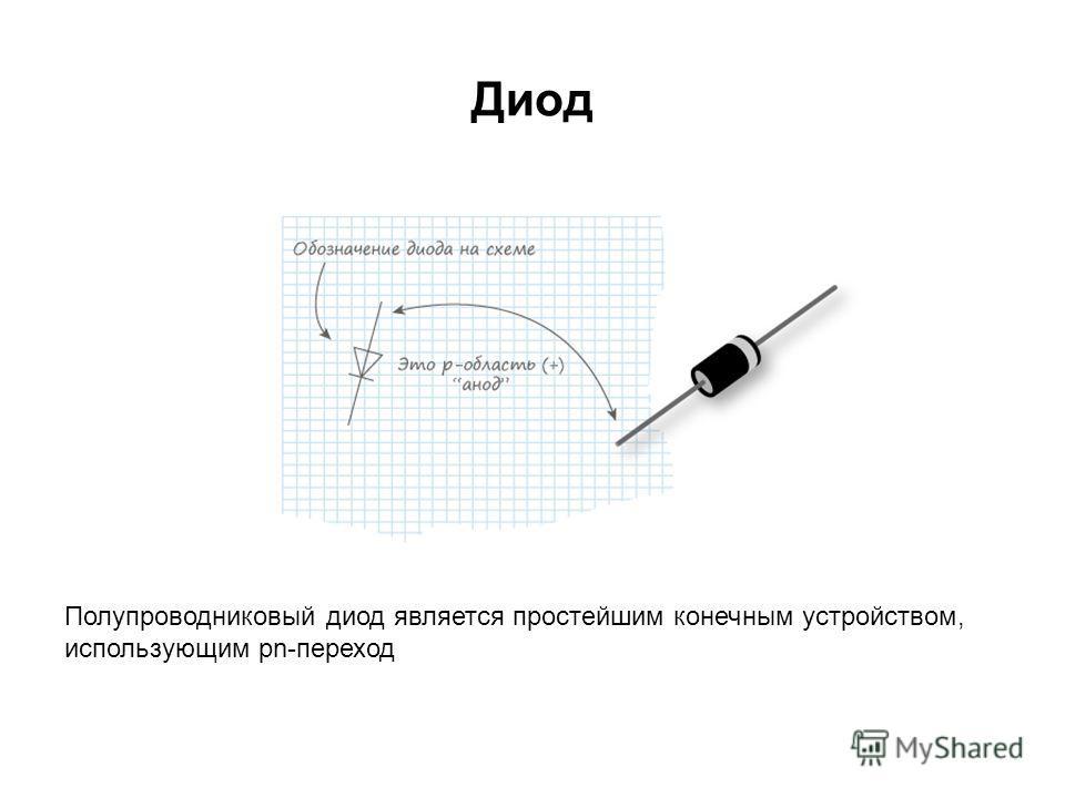 Диод Полупроводниковый диод является простейшим конечным устройством, использующим pn-переход