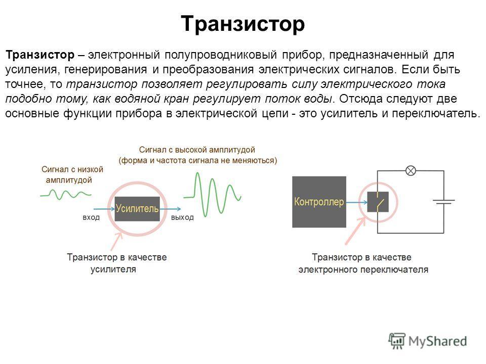 Транзистор Транзистор – электронный полупроводниковый прибор, предназначенный для усиления, генерирования и преобразования электрических сигналов. Если быть точнее, то транзистор позволяет регулировать силу электрического тока подобно тому, как водян