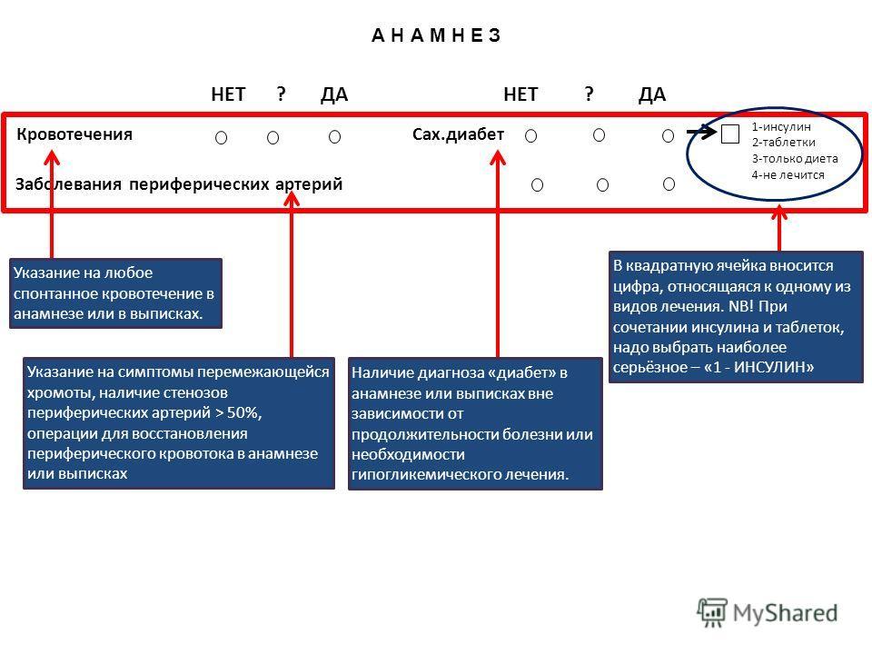 1-инсулин 2-таблетки 3-только диета 4-не лечится А Н А М Н Е З НЕТ ? ДА НЕТ ? ДА Кровотечения Сах.диабет Заболевания периферических артерий Указание на любое спонтанное кровотечение в анамнезе или в выписках. Указание на симптомы перемежающейся хромо