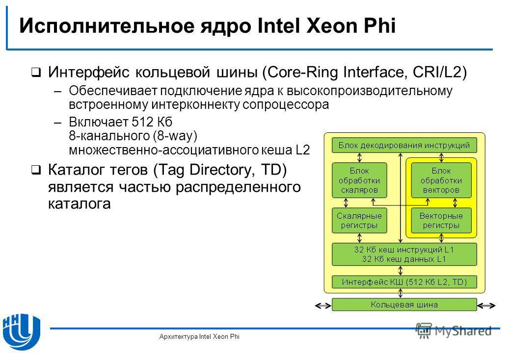 Исполнительное ядро Intel Xeon Phi Интерфейс кольцевой шины (Core-Ring Interface, CRI/L2) –Обеспечивает подключение ядра к высокопроизводительному встроенному интерконнекту сопроцессора –Включает 512 Кб 8-канального (8-way) множественно-ассоциативног
