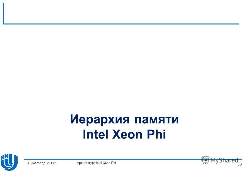 Н. Новгород, 2013 г. 30 Иерархия памяти Intel Xeon Phi