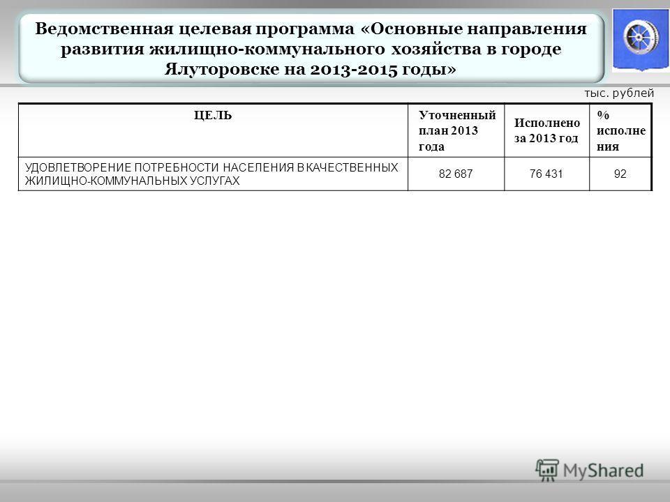 ЦЕЛЬУточненный план 2013 года Исполнено за 2013 год % исполнения УДОВЛЕТВОРЕНИЕ ПОТРЕБНОСТИ НАСЕЛЕНИЯ В КАЧЕСТВЕННЫХ ЖИЛИЩНО-КОММУНАЛЬНЫХ УСЛУГАХ 82 68776 43192 тыс. рублей Ведомственная целевая программа «Основные направления развития жилищно-коммун