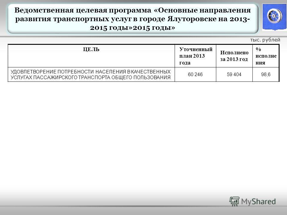 ЦЕЛЬУточненный план 2013 года Исполнено за 2013 год % исполнения УДОВЛЕТВОРЕНИЕ ПОТРЕБНОСТИ НАСЕЛЕНИЯ В КАЧЕСТВЕННЫХ УСЛУГАХ ПАССАЖИРСКОГО ТРАНСПОРТА ОБЩЕГО ПОЛЬЗОВАНИЯ 60 24659 40498,6 тыс. рублей Ведомственная целевая программа «Основные направлени