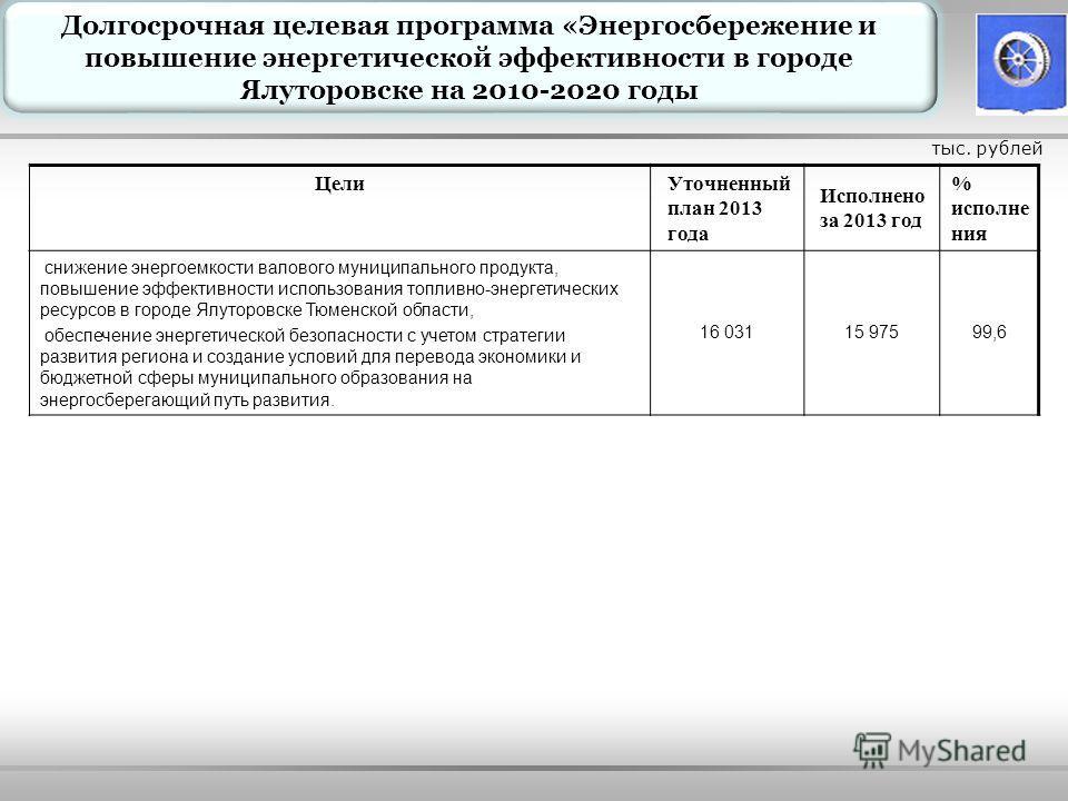 Цели Уточненный план 2013 года Исполнено за 2013 год % исполнения снижение энергоемкости валового муниципального продукта, повышение эффективности использования топливно-энергетических ресурсов в городе Ялуторовске Тюменской области, обеспечение энер
