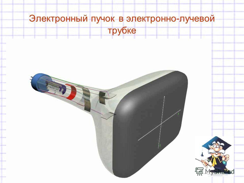 Электронный пучок в электронно-лучевой трубке