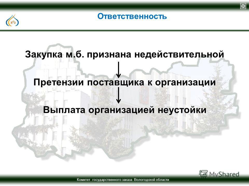Комитет государственного заказа Вологодской области Закупка м.б. признана недействительной Претензии поставщика к организации Выплата организацией неустойки Ответственность