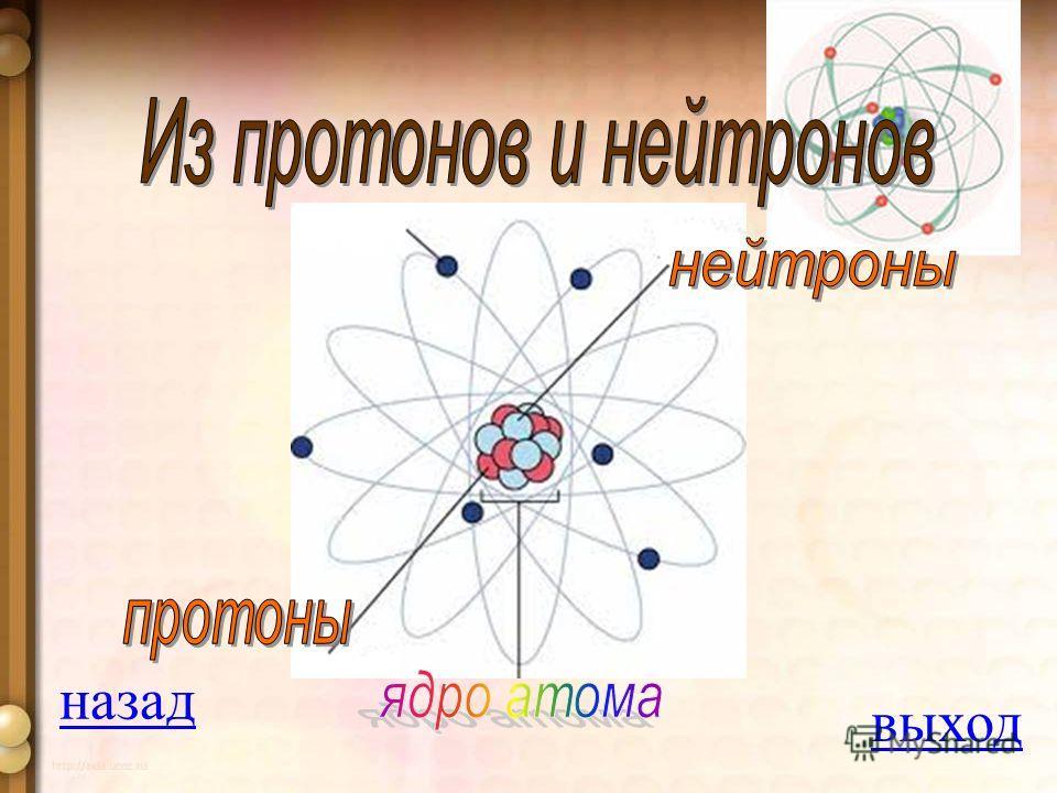 Вопрос на 300 баллов Ядро атома химического элемента состоит из 1. протонов и электронов; 2. протонов и нейтронов; 3. только из протонов; 4. только из нейтронов. ОТВЕТ