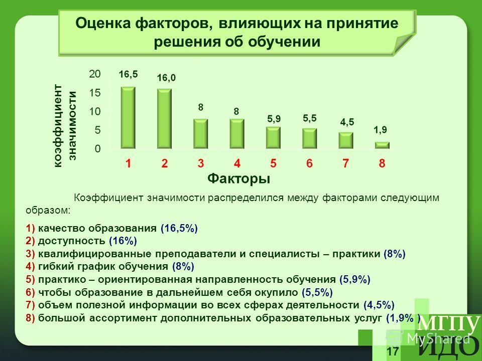 17 Оценка факторов, влияющих на принятие решения об обучении коэффициент значимости Коэффициент значимости распределился между факторами следующим образом: 1) качество образования (16,5%) 2) доступность (16%) 3) квалифицированные преподаватели и спец