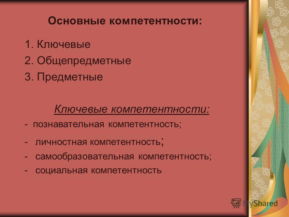 Основные компетентности: 1. Ключевые 2. Общепредметные 3. Предметные Ключевые компетентности: - познавательная компетентность; -личностная компетентность ; -самообразовательная компетентность; -социальная компетентность