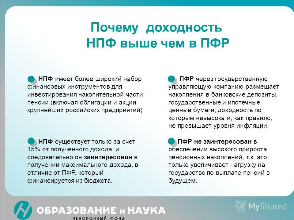 Почему в НПФ выше доходность чем в ПФР? НПФ имеет более широкий набор финансовых инструментов для инвестирования накопительной части пенсии (включая облигации и акции крупнейших российских предприятий) НПФ существует только за счет 15% от полученного