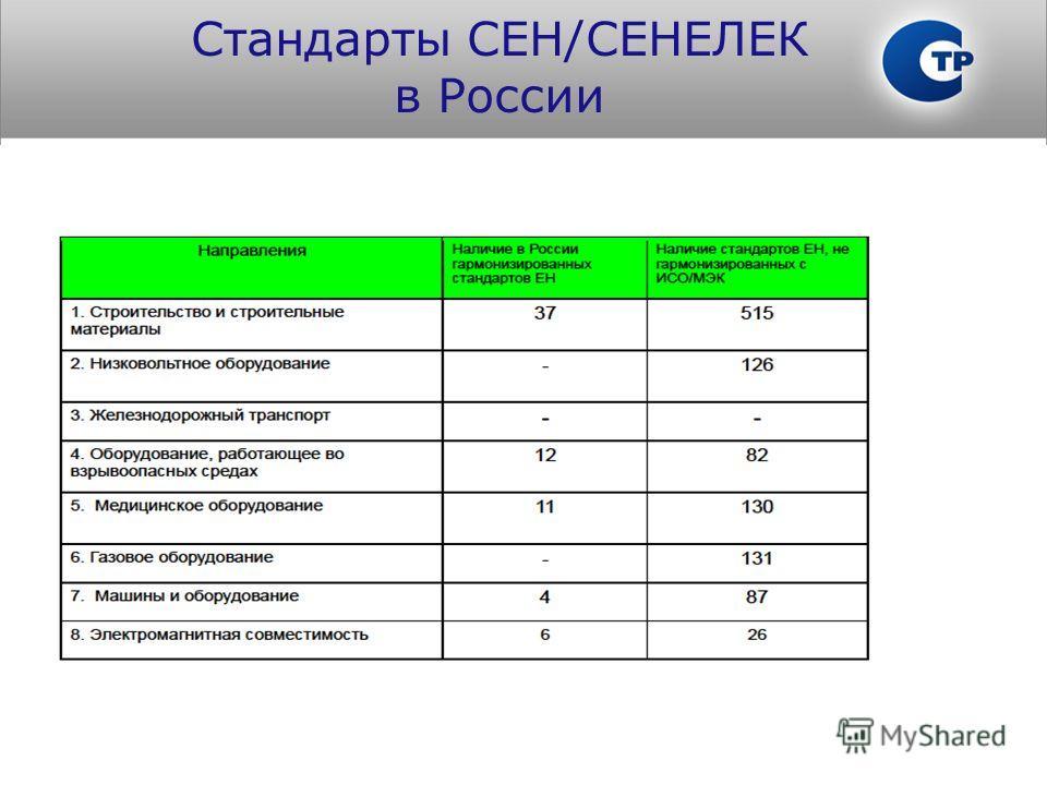 Стандарты СЕН/СЕНЕЛЕК в России