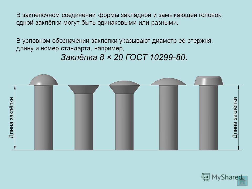 В заклёпочном соединении формы закладной и замыкающей головок одной заклёпки могут быть одинаковыми или разными. В условном обозначении заклёпки указывают диаметр её стержня, длину и номер стандарта, например, Заклёпка 8 × 20 ГОСТ 10299-80.