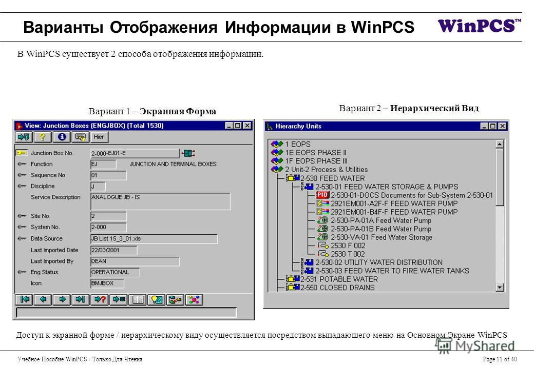 Учебное Пособие WinPCS - Только Для ЧтенияPage 11 of 40 Варианты Отображения Информации в WinPCS В WinPCS существует 2 способа отображения информации. Доступ к экранной форме / иерархическому виду осуществляется посредством выпадающего меню на Основн