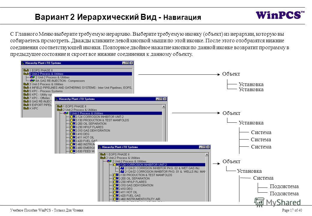 Учебное Пособие WinPCS - Только Для ЧтенияPage 17 of 40 Вариант 2 Иерархический Вид - Навигация С Главного Меню выберите требуемую иерархию. Выберите требуемую иконку (объект) из иерархии, которую вы собираетесь прсмотреть. Дважды кликните левой кноп