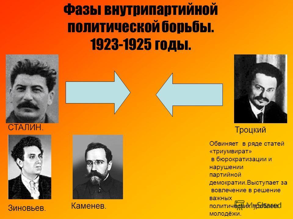Политические лидеры Сталин И.В. Каменев Л.Б. и Зиновьев Г.Е. Троцкий Л.Д. Рыков А.И. Бухарин Н.И.