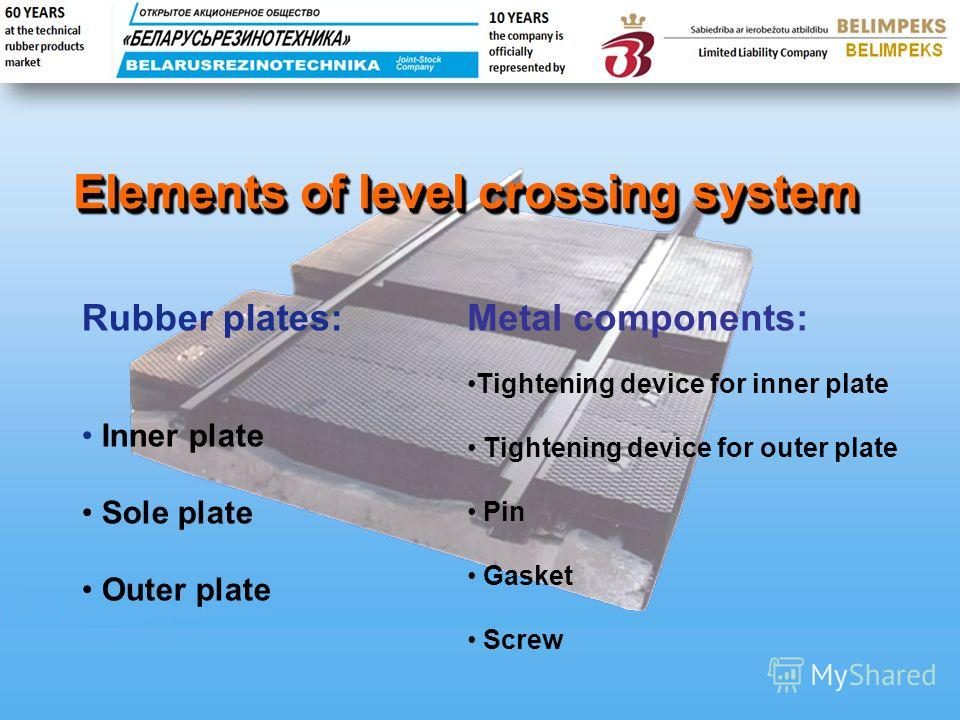 Elements of level crossing system Rubber plates: Inner plate Sole plate Outer plate Metal components: Tightening device for inner plate Tightening device for outer plate Pin Gasket Screw