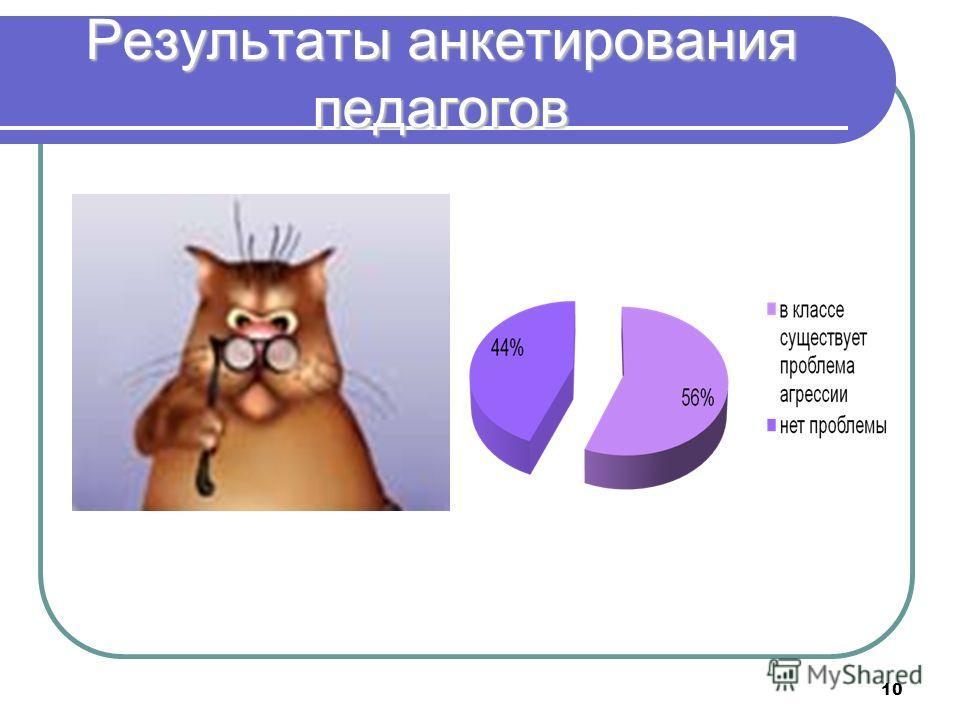 10 Результаты анкетирования педагогов