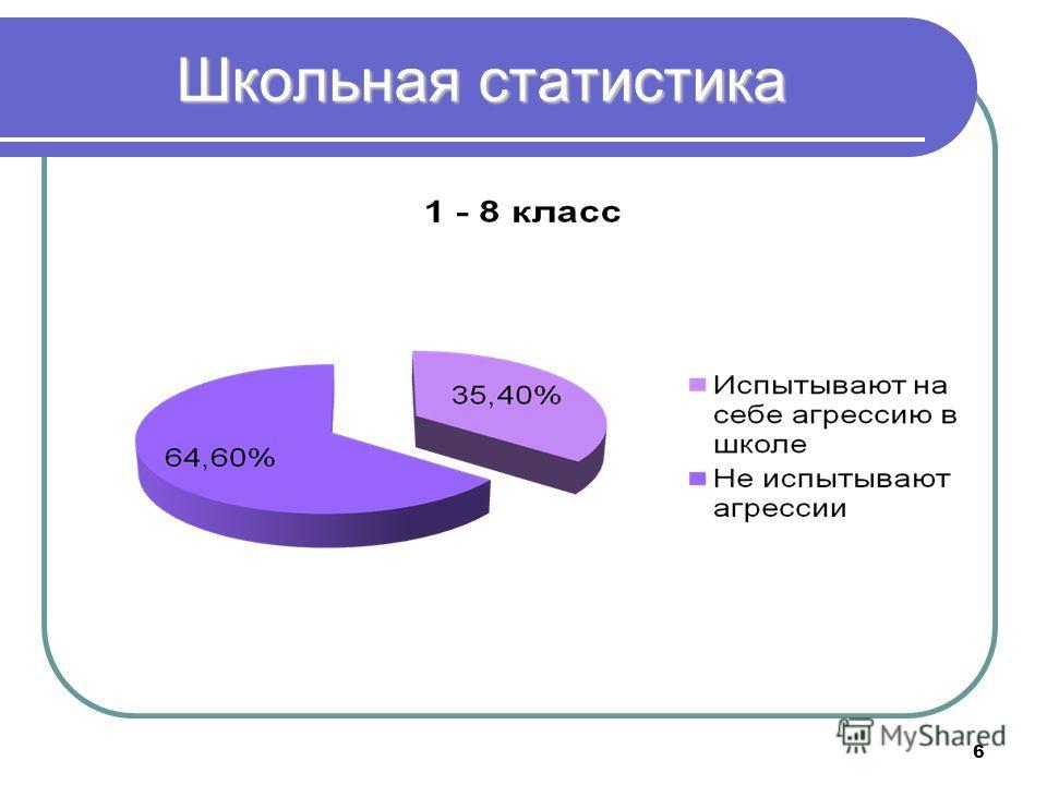 6 Школьная статистика