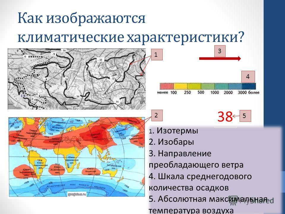 Как изображаются климатические характеристики? 1 2 3 4 1. Изотермы 2. Изобары 3. Направление преобладающего ветра 4. Шкала среднегодового количества осадков 5. Абсолютная максимальная температура воздуха 38 5