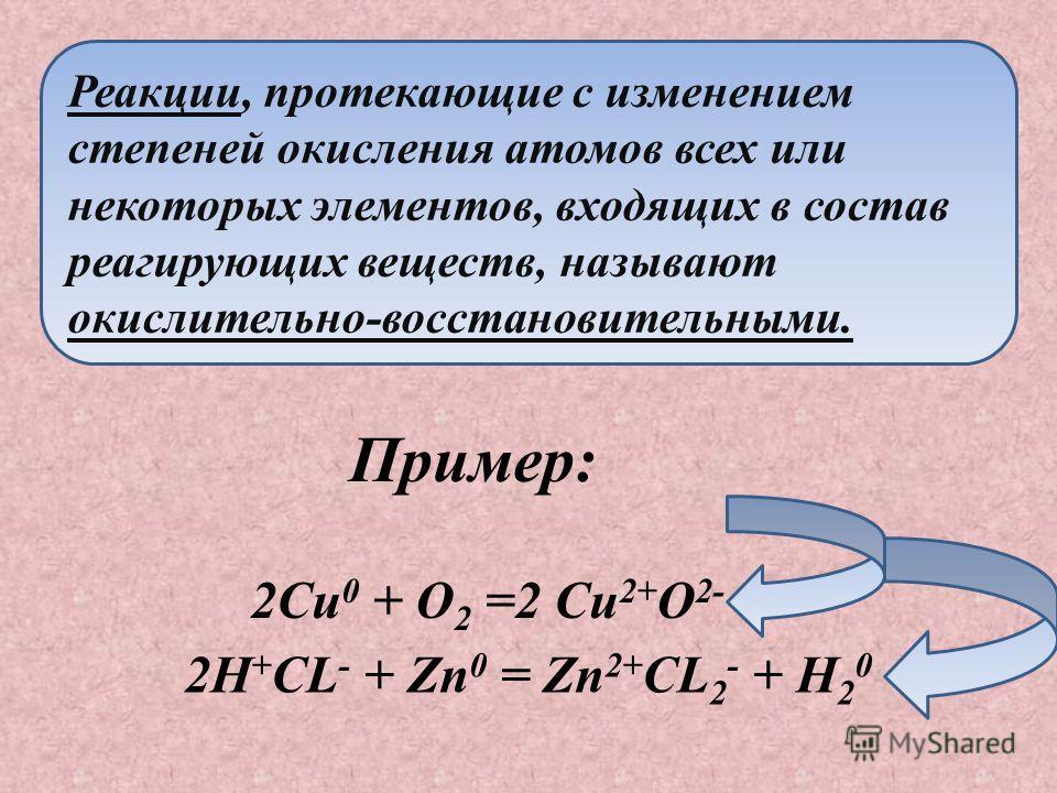 Пример: 2Cu 0 + O 2 =2 Cu 2+ O 2- 2H + CL - + Zn 0 = Zn 2+ CL 2 - + H 2 0 Реакции, протекающие с изменением степеней окисления атомов всех или некоторых элементов, входящих в состав реагирующих веществ, называют окислительно-восстановительными.