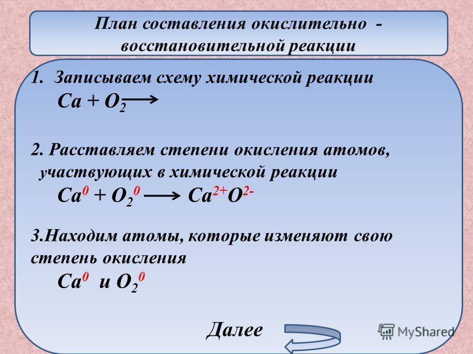 План составления окислительно - восстановительной реакции 1. Записываем схему химической реакции Ca + O 2 2. Расставляем степени окисления атомов, участвующих в химической реакции Ca 0 + O 2 0 Ca 2+ O 2- 3. Находим атомы, которые изменяют свою степен