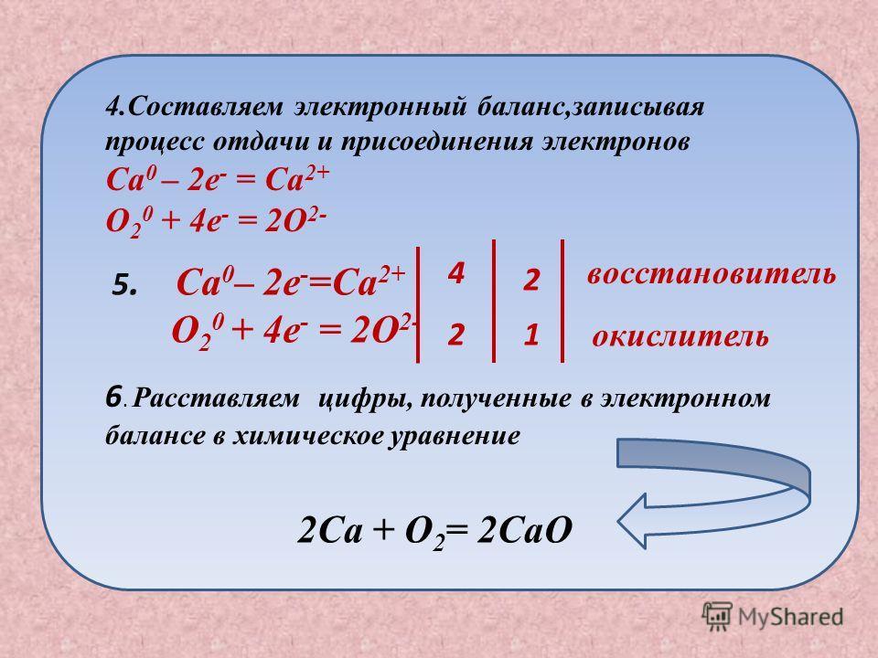 5. Ca 0 – 2e - =Ca 2+ O 2 0 + 4e - = 2O 2- 4 2 2 1 восстановитель окислитель 6. Расставляем цифры, полученные в электронном балансе в химическое уравнение 2Ca + O 2 = 2CaO 4. Составляем электронный баланс,записывая процесс отдачи и присоединения элек