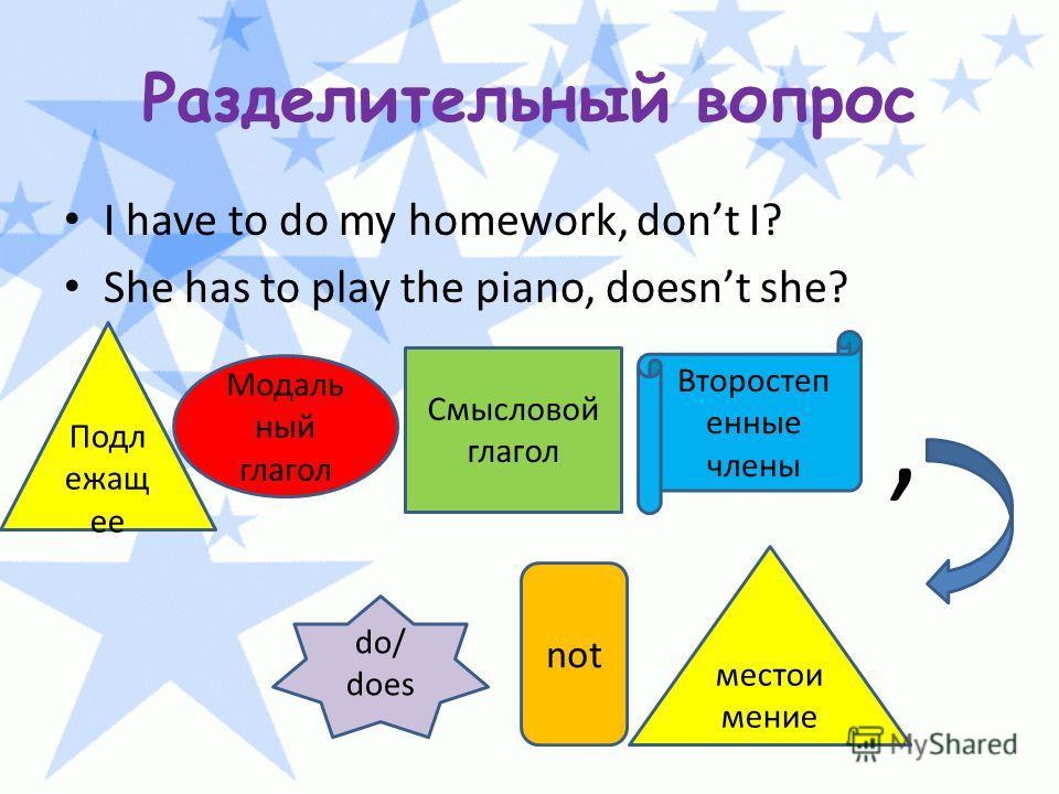 Разделительный вопрос I have to do my homework, dont I? She has to play the piano, doesnt she? Подл ежащ ее Модаль ный глагол Смысловой глагол Второстеп енные члены, do/ does местоимение not