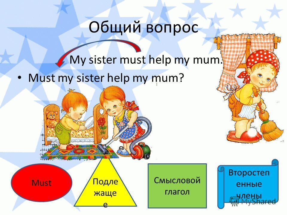 Общий вопрос My sister must help my mum. Must my sister help my mum? Must Подле жаще е Смысловой глагол Второстеп енные члены