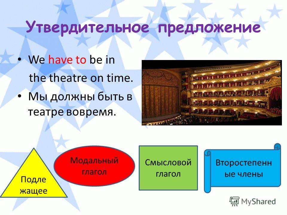 Утвердительное предложение We have to be in the theatre on time. Мы должны быть в театре вовремя. Модальный глагол Подле жащее Смысловой глагол Второстепенн ые члены